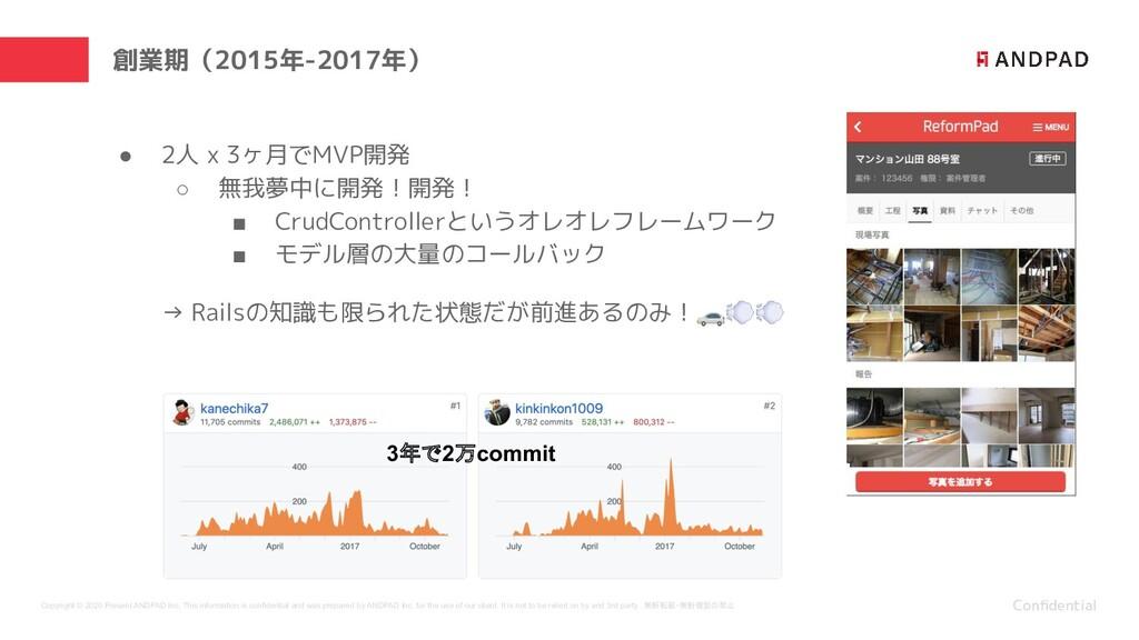 ● 2人 x 3ヶ月でMVP開発 ○ 無我夢中に開発!開発! ■ CrudController...