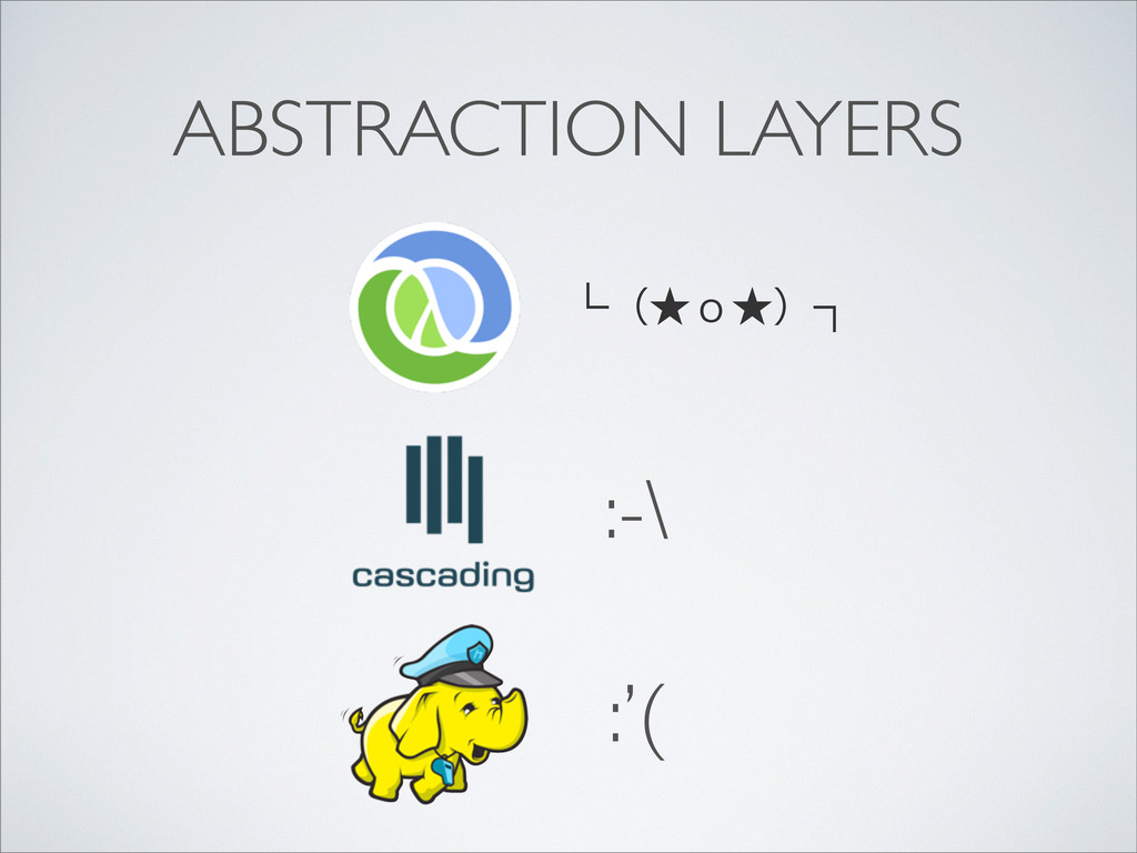 ABSTRACTION LAYERS :'( :-\ └ʢ˒̾˒ʣ┐