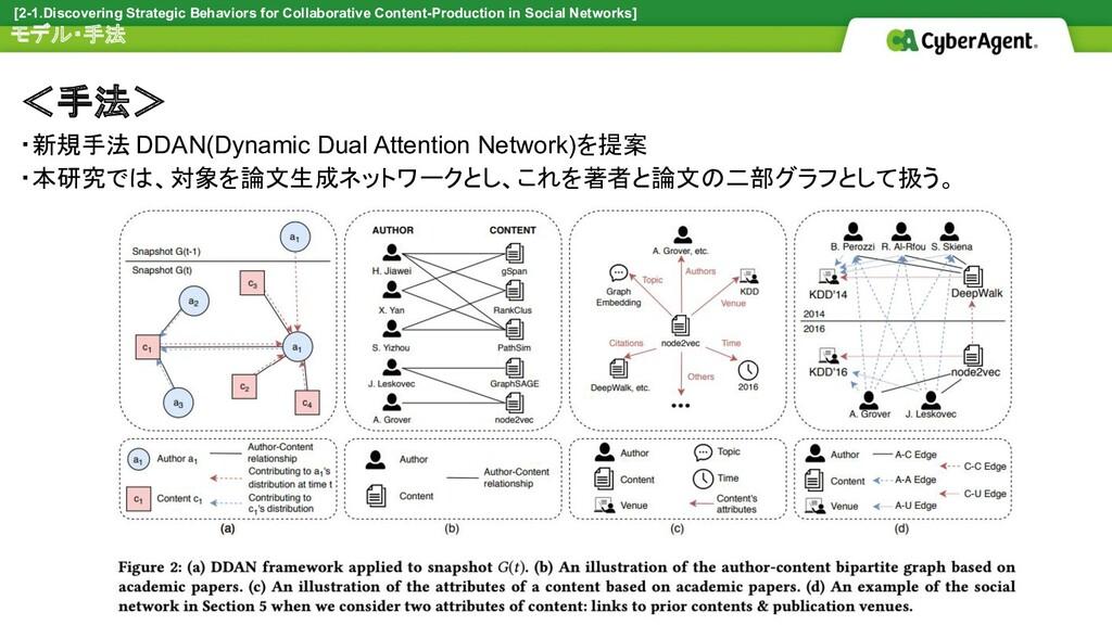 <手法> ・新規手法 DDAN(Dynamic Dual Attention Network)...