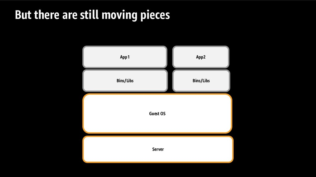 But there are still moving pieces Server Guest ...