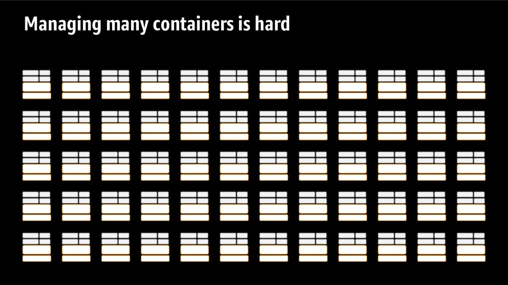 Managing many containers is hard Server Guest O...