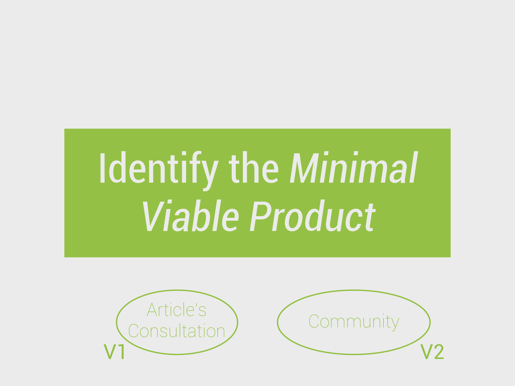 Identify the Minimal Viable Product Article's C...