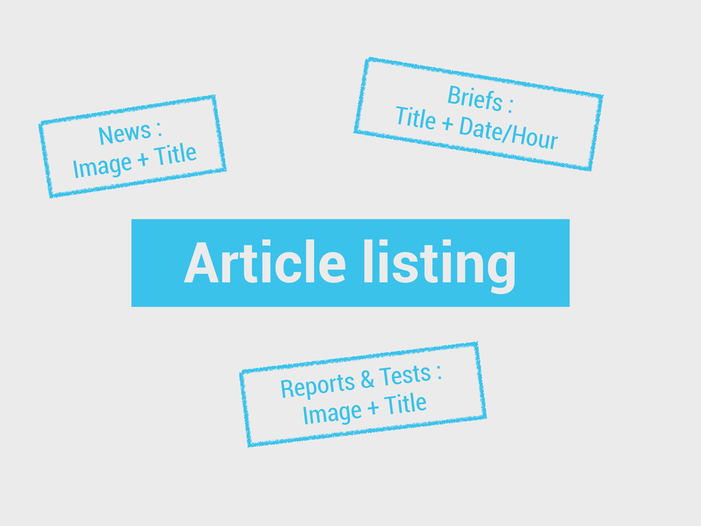Article listing News : Image + Title Briefs : T...