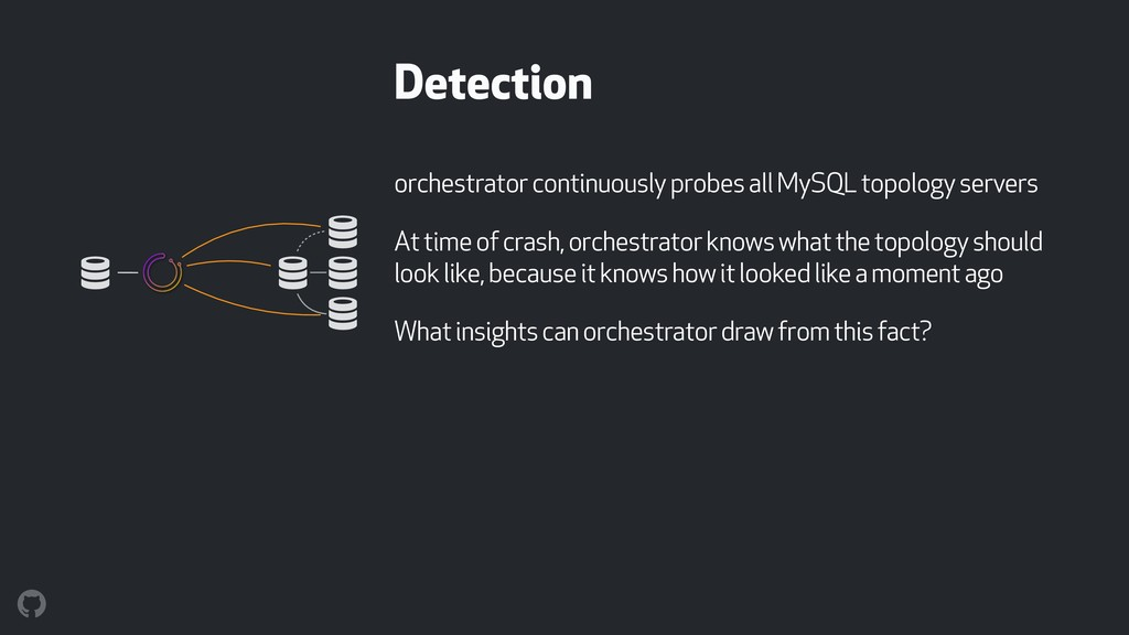 Detection orchestrator continuously probes all ...
