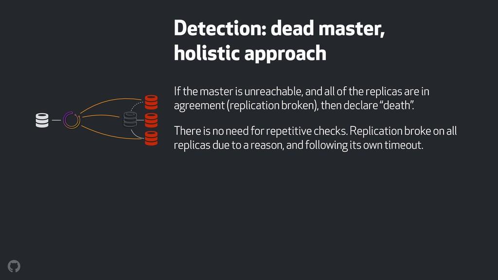 Detection: dead master, 
