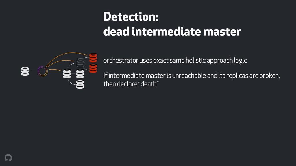 Detection:  dead intermediate master orchestra...