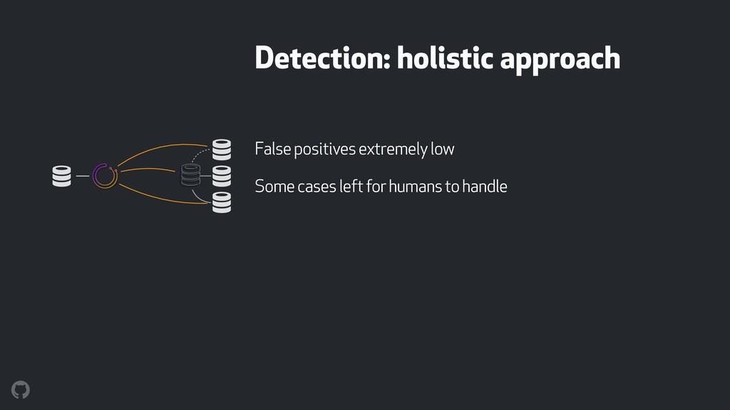 Detection: holistic approach False positives ex...