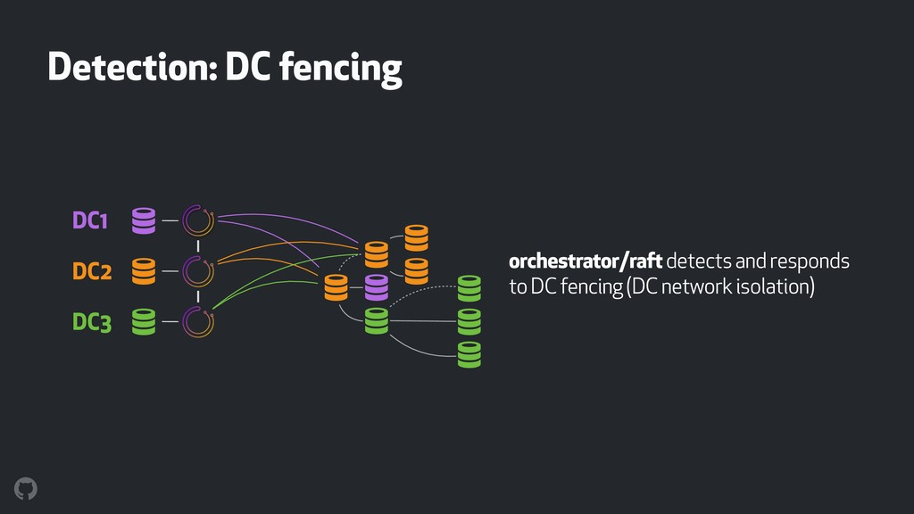 Detection: DC fencing orchestrator/raft detects...