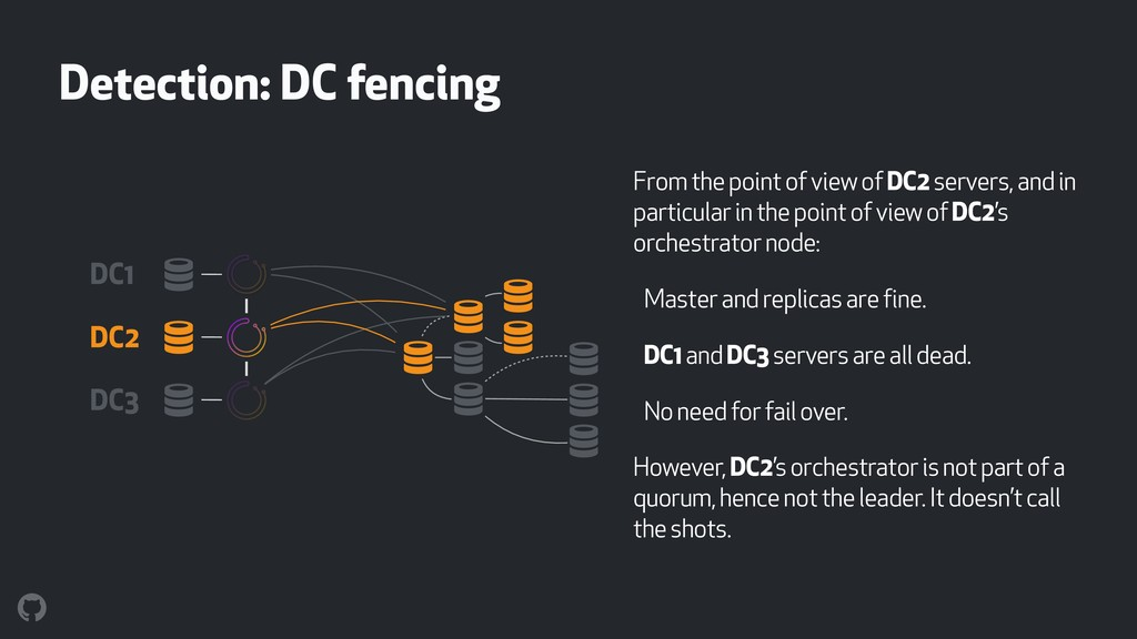 Detection: DC fencing From the point of view of...