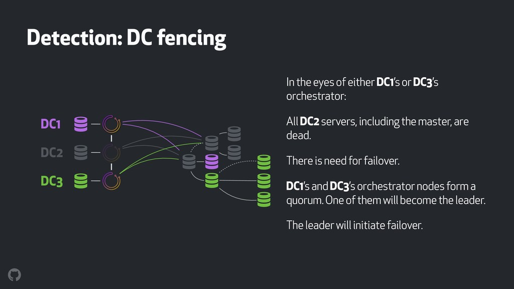 Detection: DC fencing In the eyes of either DC1...