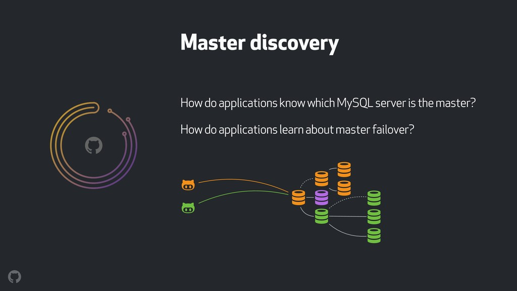 "! ! ! ! ! ! ! ! ! "" Master discovery How do app..."