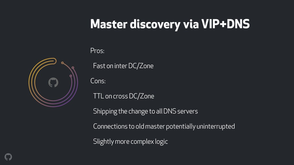 Master discovery via VIP+DNS Pros: Fast on inte...