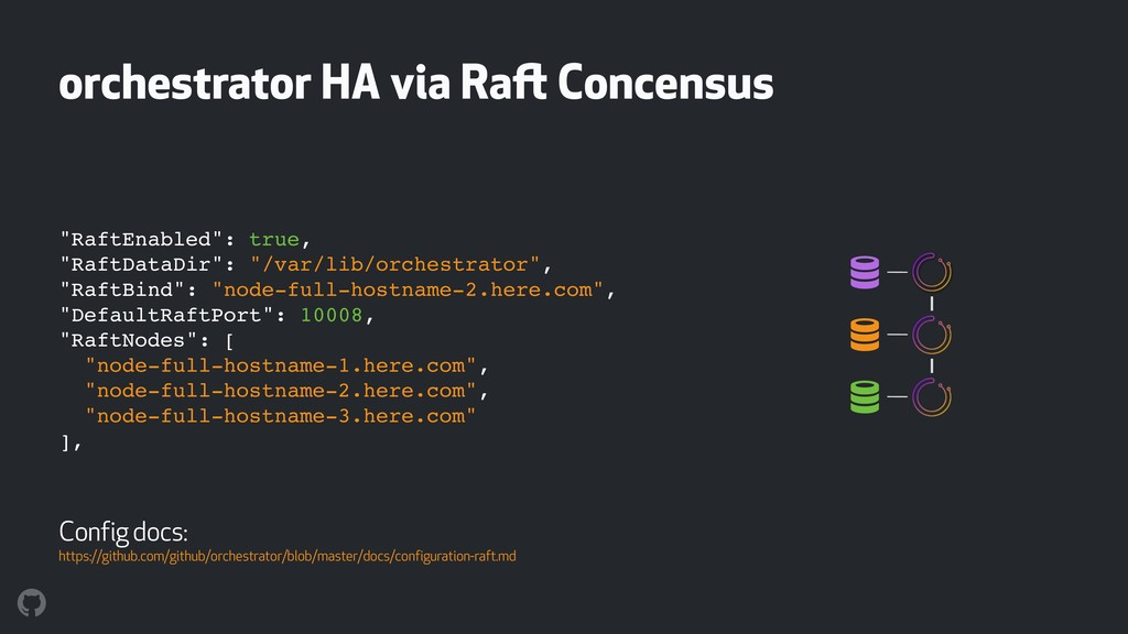 "orchestrator HA via Raft Concensus ""RaftEnabled..."