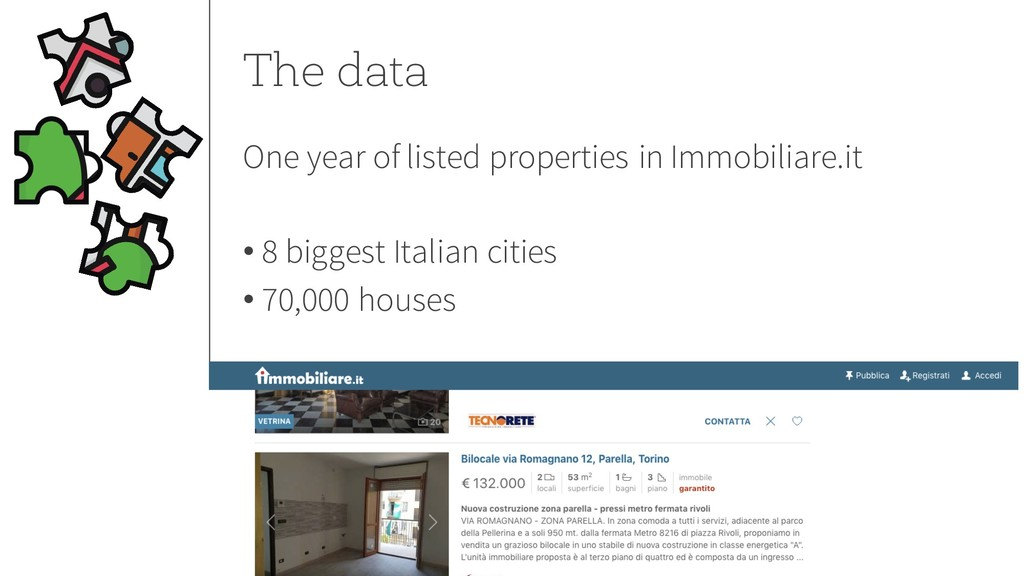 The data 14 One year of listed properties in Im...
