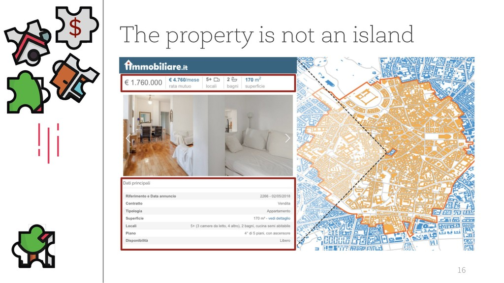 The property is not an island 16