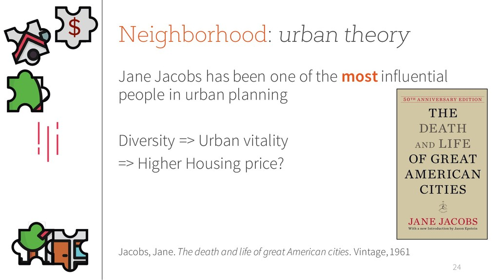 Neighborhood: urban theory Jane Jacobs has been...