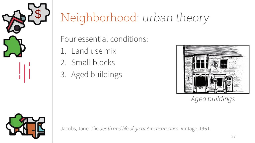 Neighborhood: urban theory Four essential condi...