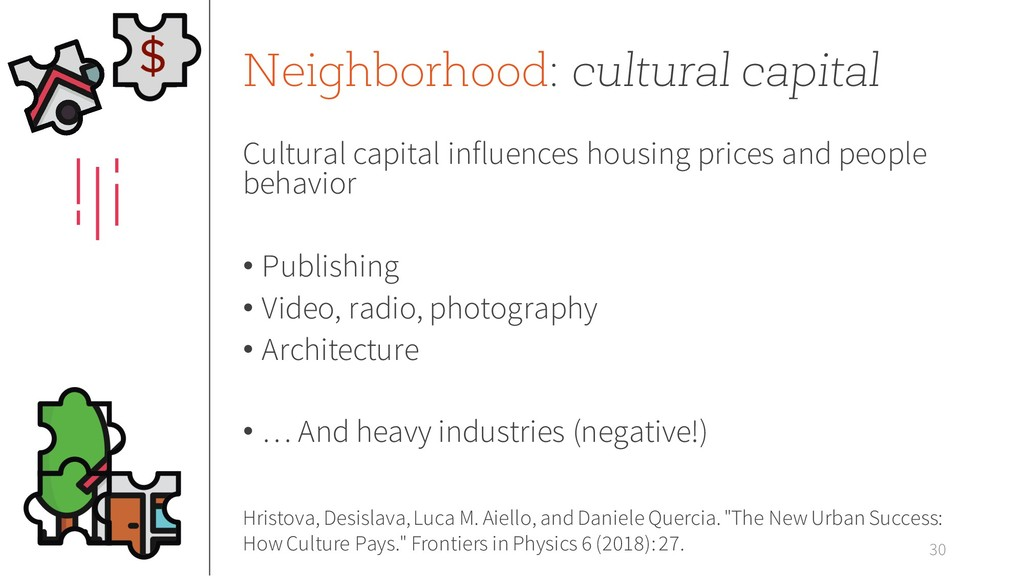Neighborhood: cultural capital Cultural capital...
