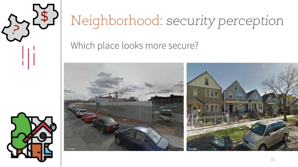 Neighborhood: security perception 31 Which plac...
