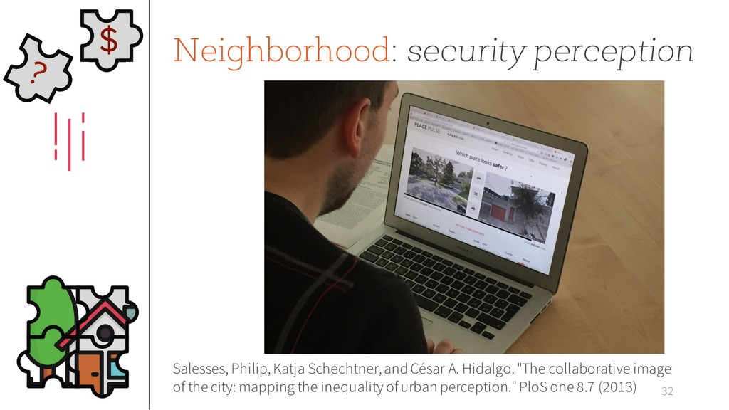 Neighborhood: security perception 32 Salesses, ...