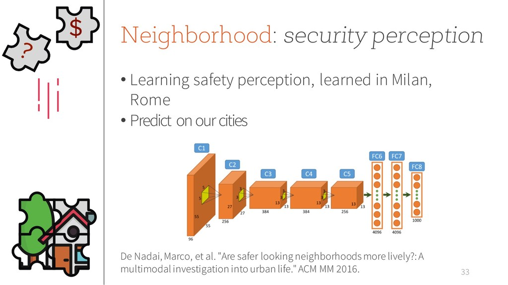 • Learning safety perception, learned in Milan,...