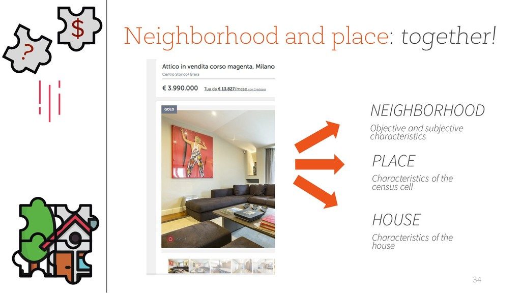 Neighborhood and place: together! 34 PLACE Char...