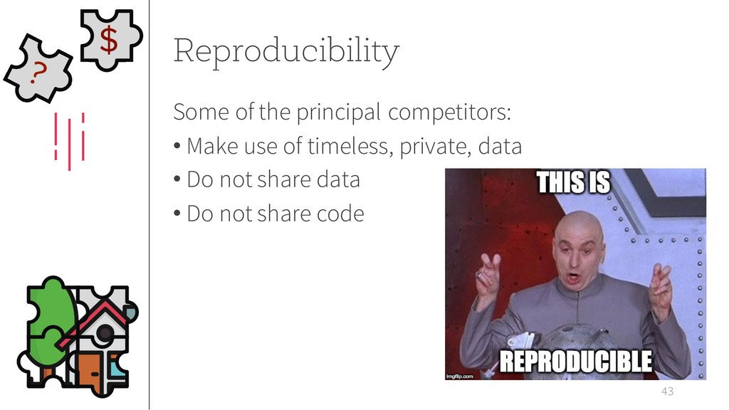 43 Reproducibility Some of the principal compet...