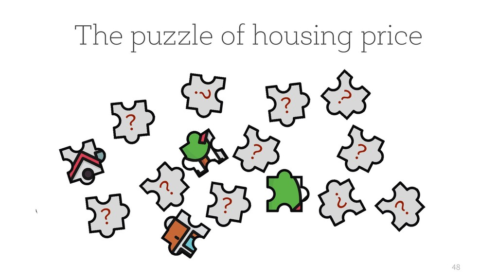 48 The puzzle of housing price