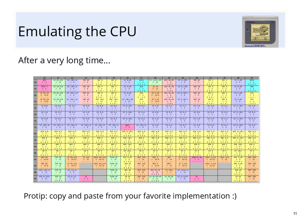 Emulating the CPU After a very long time... Pro...