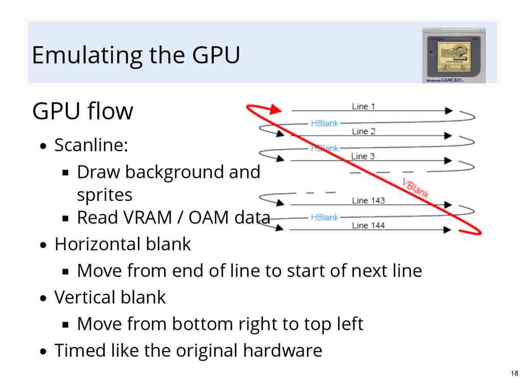 Emulating the GPU GPU flow Scanline: Draw backgr...