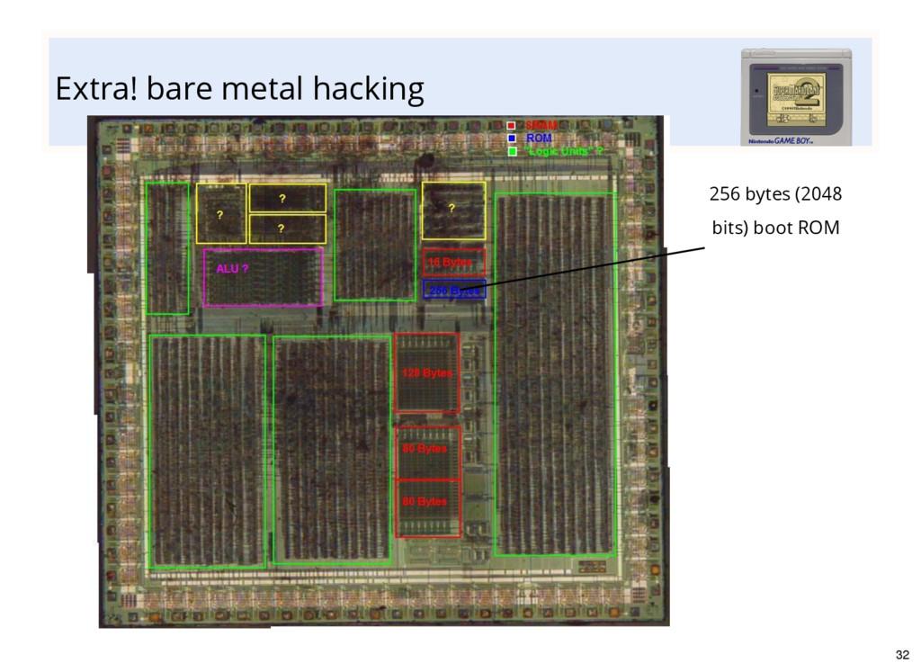 Extra! bare metal hacking 256 bytes (2048 bits)...