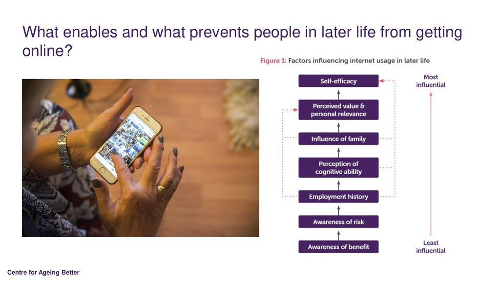 Centre for Ageing Better What enables and what ...