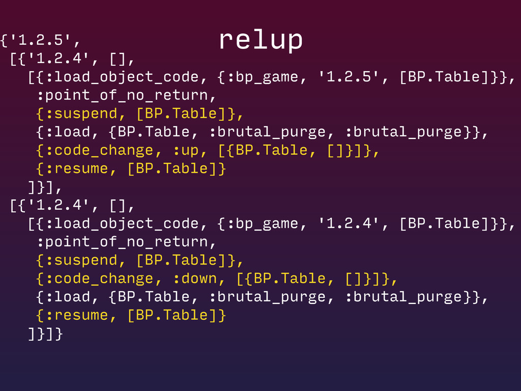 {'1.2.5', [{'1.2.4', [], [{:load_object_code...