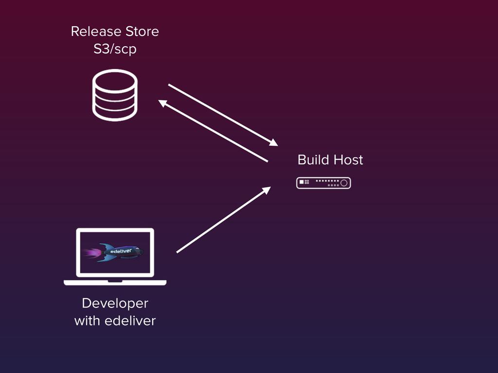 Build Host Developer with edeliver Release Sto...