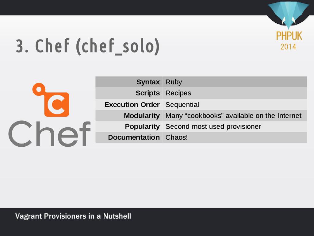 3. Chef (chef_solo) Syntax Ruby Scripts Recipes...