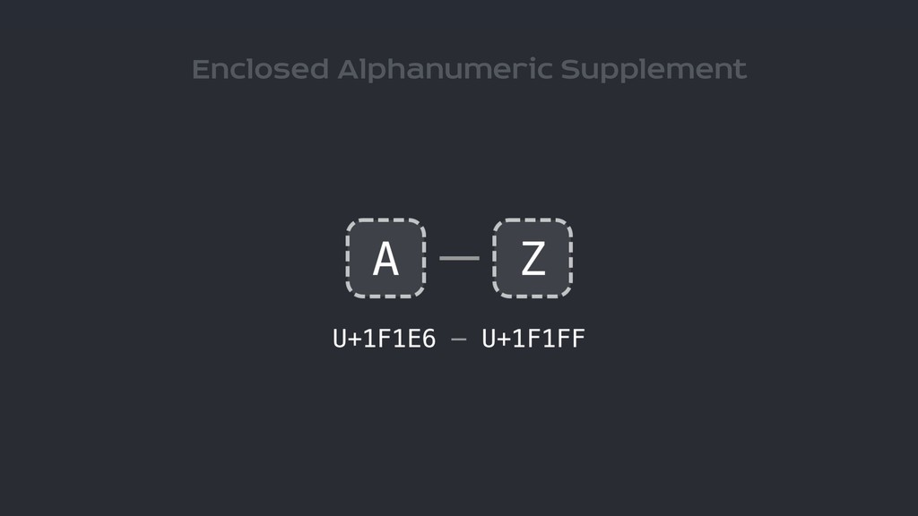 Enclosed Alphanumeric Supplement