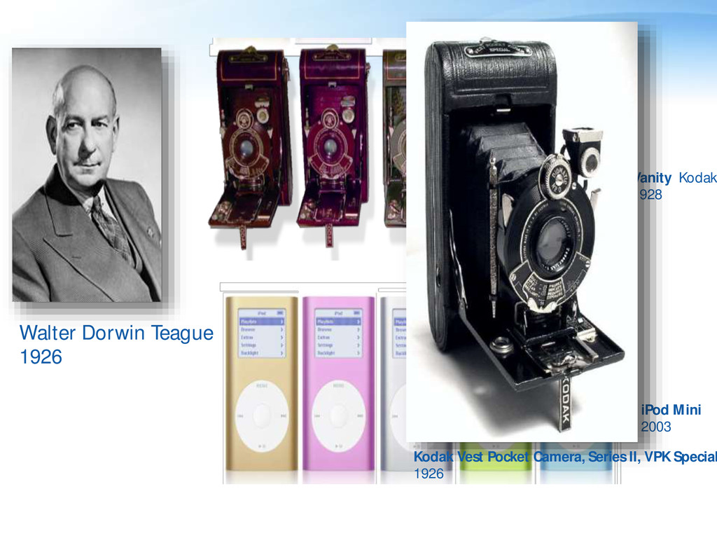 Walter Dorwin Teague 1926 Vanity Kodak 1928 iPo...