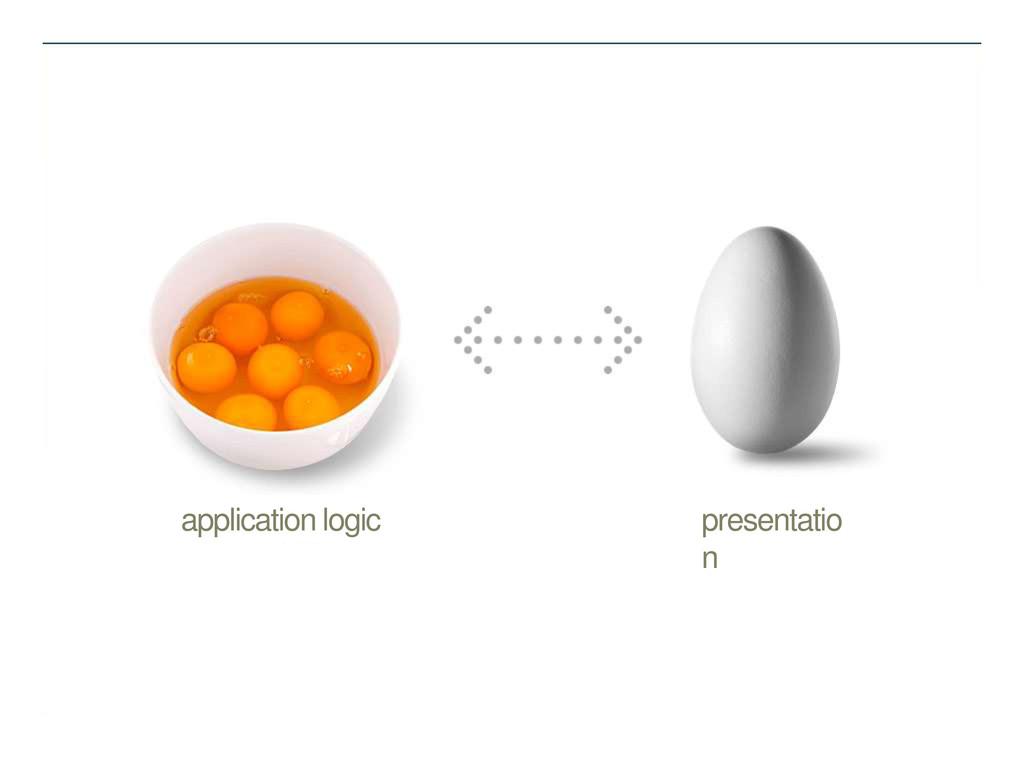 application logic presentatio n