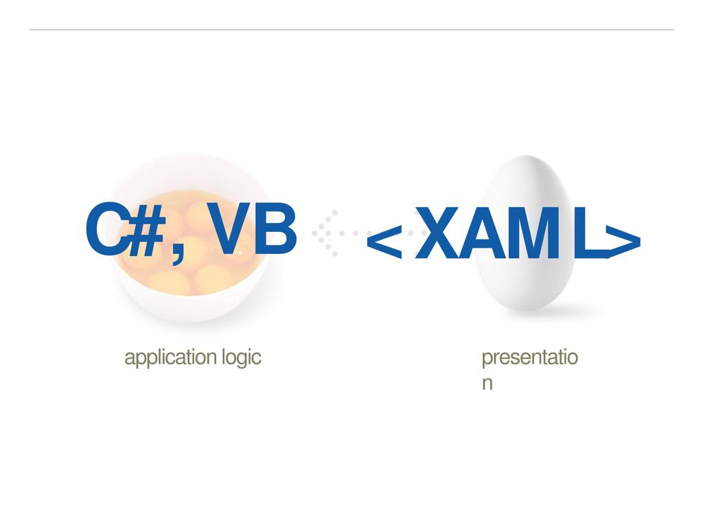 application logic presentatio n C#, VB <XAML>