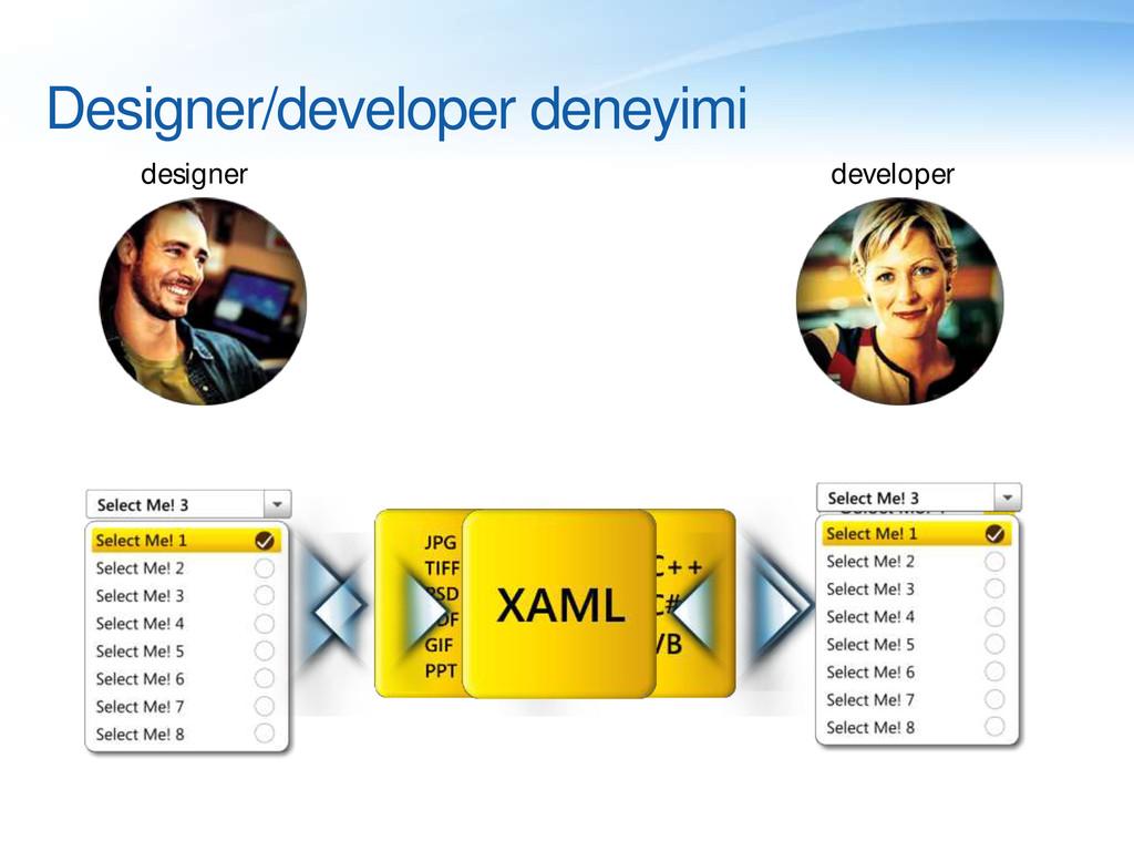 designers & developers: Speak the same language...