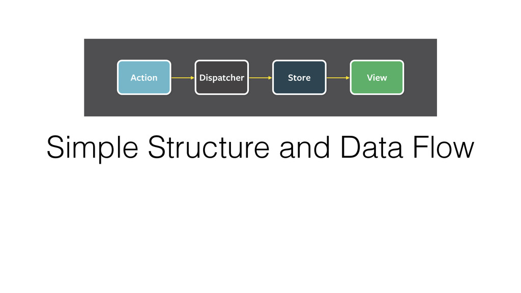 Simple Structure and Data Flow