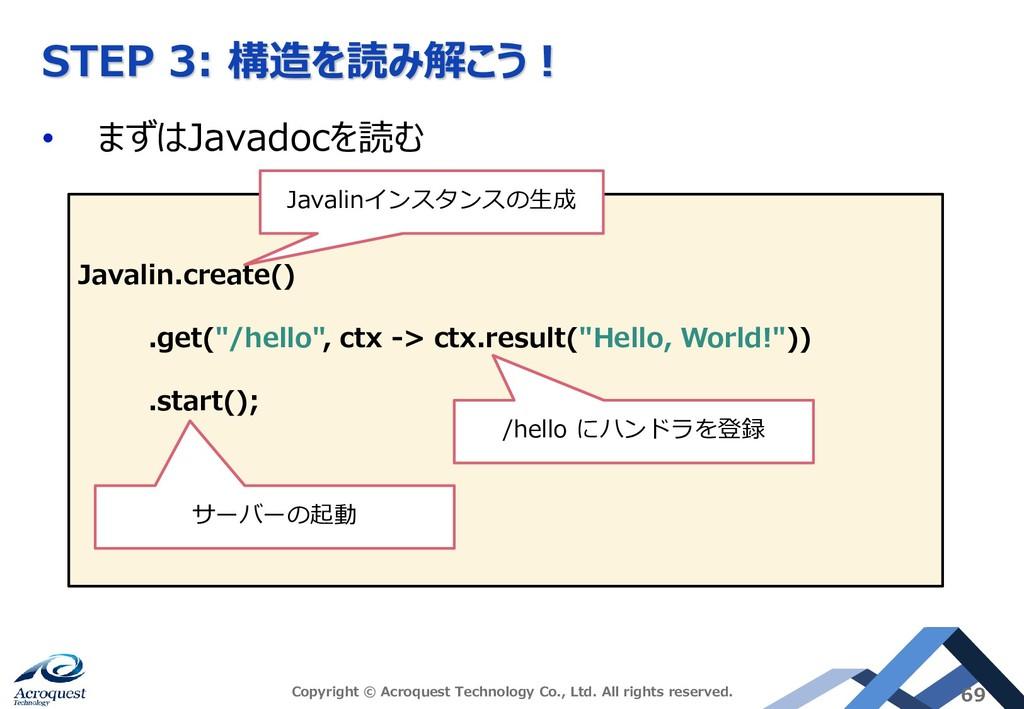 STEP 3: 構造を読み解こう! • まずはJavadocを読む Copyright © A...