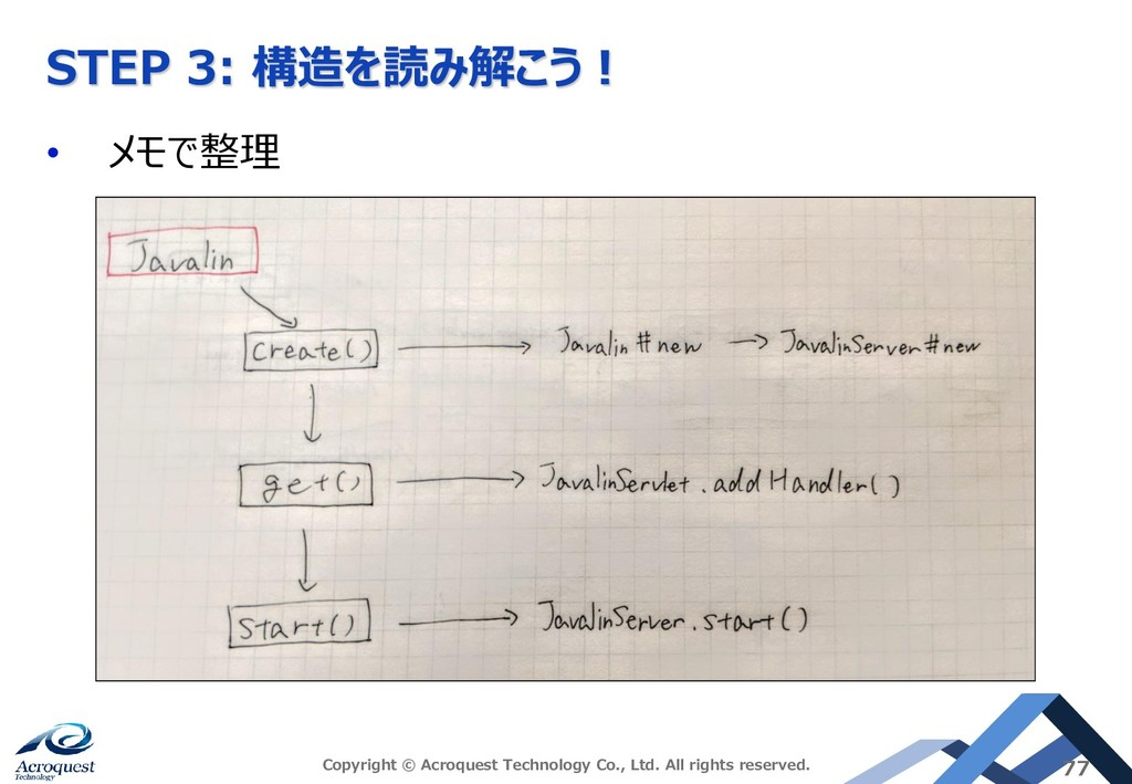 STEP 3: 構造を読み解こう! • メモで整理 Copyright © Acroquest...