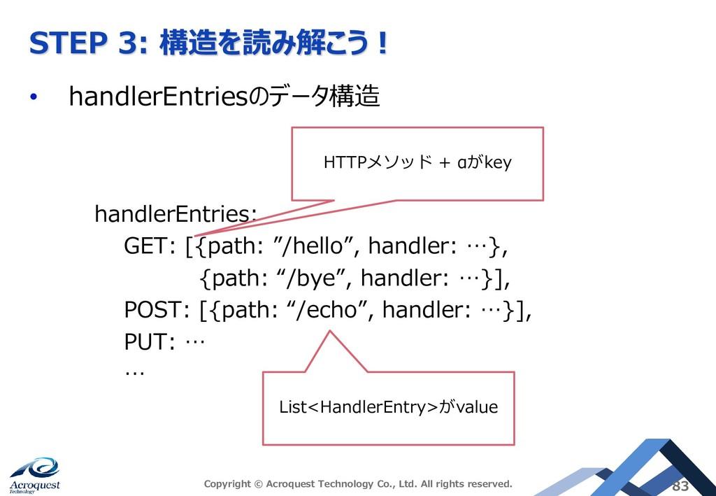 STEP 3: 構造を読み解こう! • handlerEntriesのデータ構造 handle...
