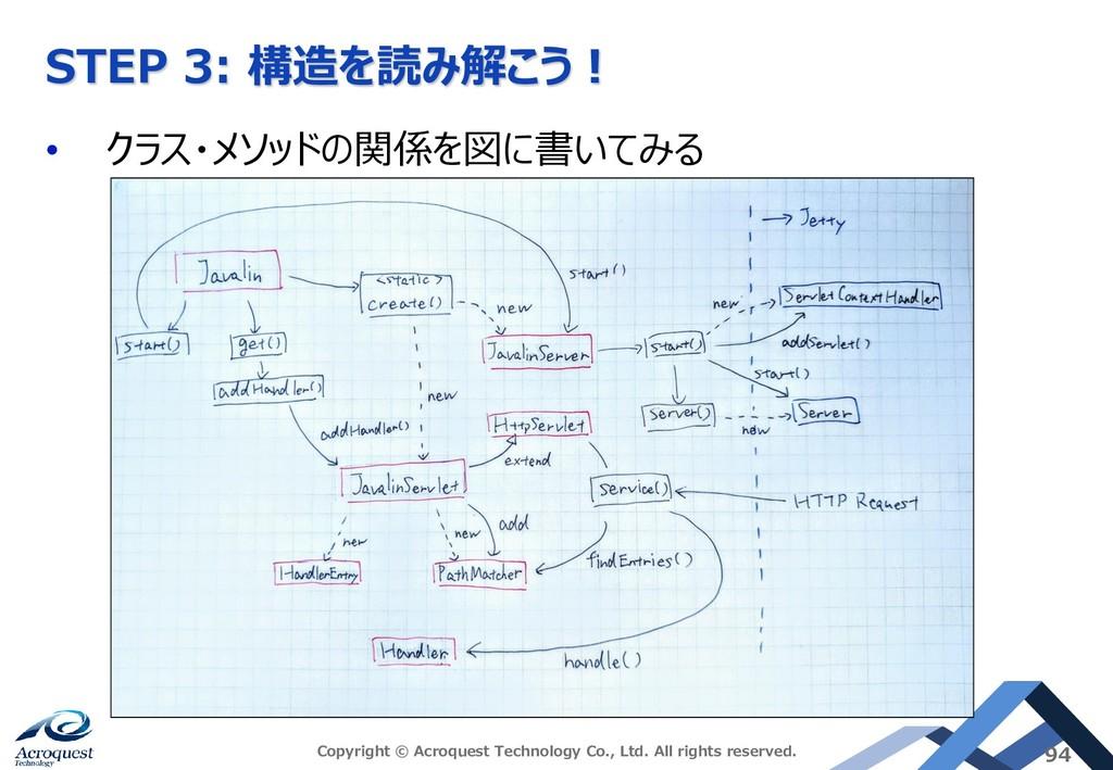STEP 3: 構造を読み解こう! • クラス・メソッドの関係を図に書いてみる Copyrig...