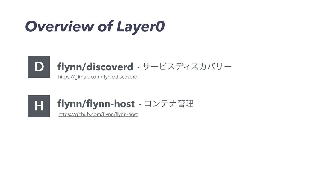 Overview of Layer0 H D flynn/discoverd flynn/flynn...