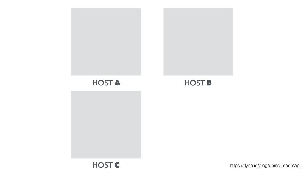 HOST A HOST B HOST C https://flynn.io/blog/demo-...
