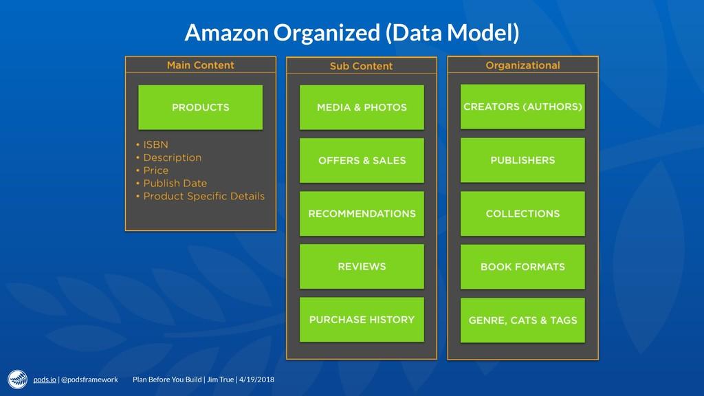 pods.io | @podsframework Amazon Organized (Data...