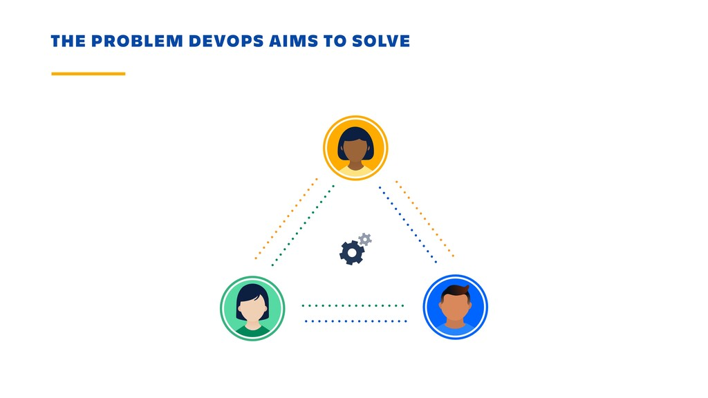 THE PROBLEM DEVOPS AIMS TO SOLVE