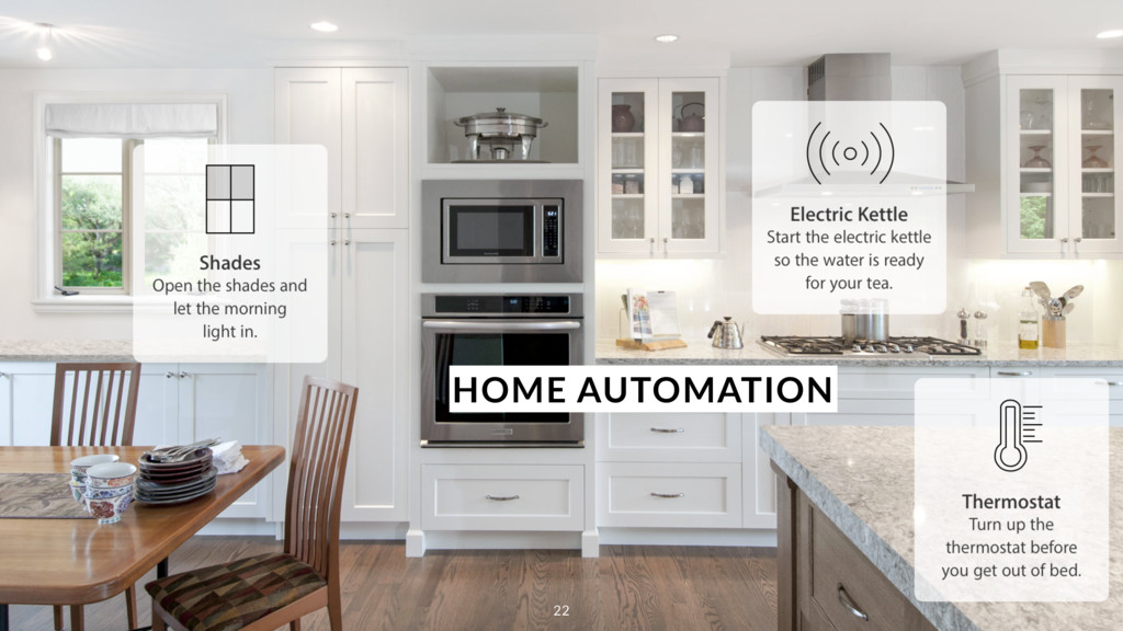 22 HOME AUTOMATION 22